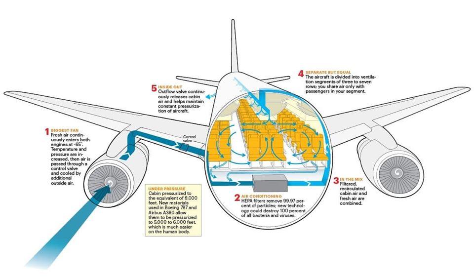 Літаки залишаються найбезпечнішим видом транспорту